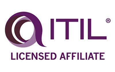 Utbildning ITIL 4 och certifiering – 24-26e mars